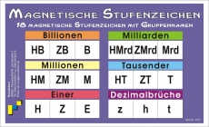 Magnet. Stufenzeichen mit Gruppenn. und Dezimalbrüchen