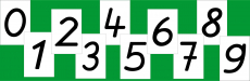 Ziffernkärtchen von 0 bis 9
