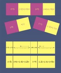 Negative Zahlen - Domino