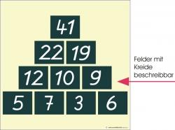 Übungstafel Zahlenmauer 4-3-2-1