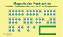 Magnetische Zahlenkarten zur Zahlzerlegung