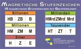 Magnetische Stufenzeichen mit Gruppennamen
