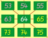 Übungstafel Hunderterfeld-Ausschnitt aus Magnetfolie