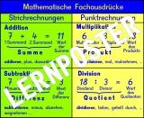 Lernposter Mathematische Fachausdrücke