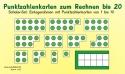 Zahlzerlegung mit Zahlenkarten, Schüler-Set