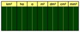 Stellentafel Flächenmaße