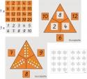 Rechendreieck mit Zahlenkärtchen